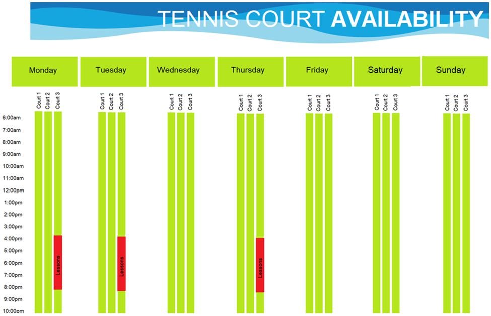 Tennis Court Availability 25 01 19